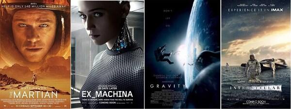 Những phim khoa học viễn tưởng hay và đáng xem nhất mọi thời đại